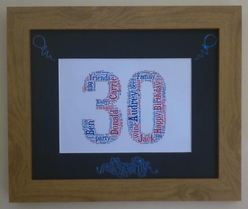 30th Birthday Word Art